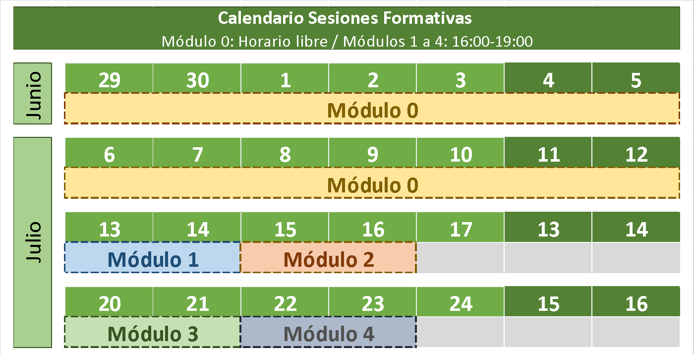 Transformación Digital de la Agricultura Calendario Curso